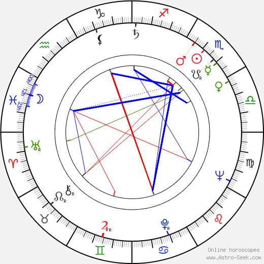 Hans Magnus Enzensberger birth chart, Hans Magnus Enzensberger astro natal horoscope, astrology