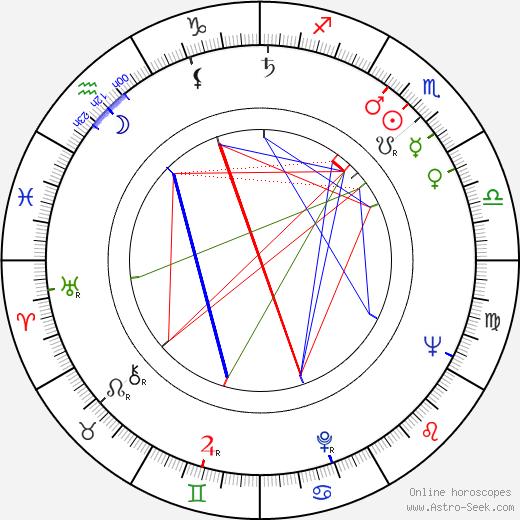 Imre Kertézs astro natal birth chart, Imre Kertézs horoscope, astrology