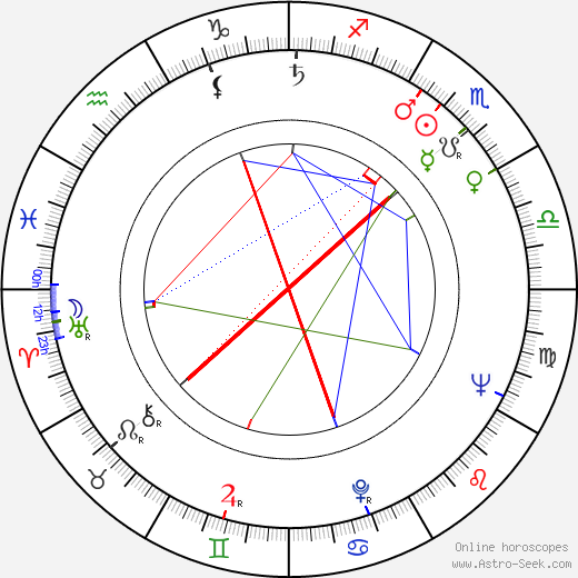 Jacek Flur tema natale, oroscopo, Jacek Flur oroscopi gratuiti, astrologia
