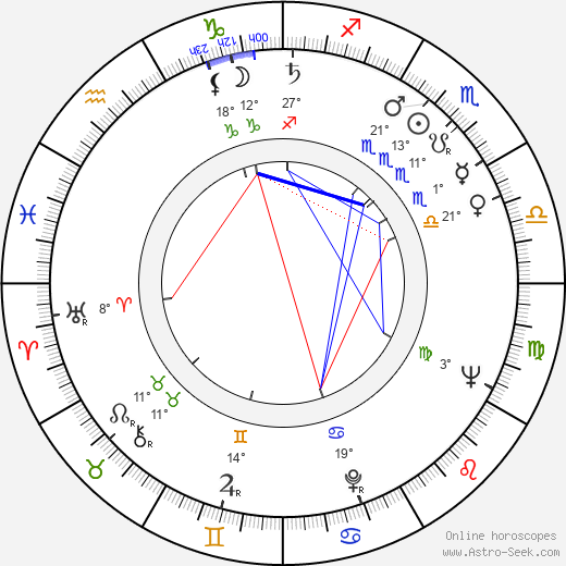 Jack Micheline birth chart, biography, wikipedia 2020, 2021