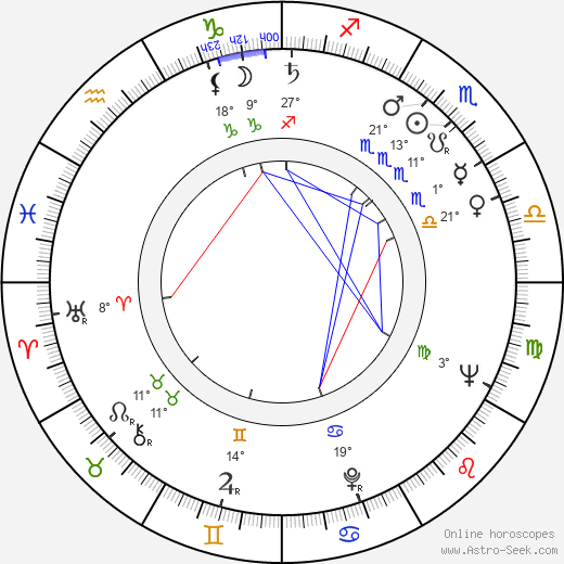 June Squibb birth chart, biography, wikipedia 2019, 2020