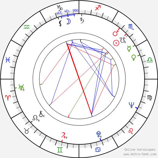 June Squibb astro natal birth chart, June Squibb horoscope, astrology