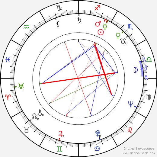 Lucio Marcaccini день рождения гороскоп, Lucio Marcaccini Натальная карта онлайн