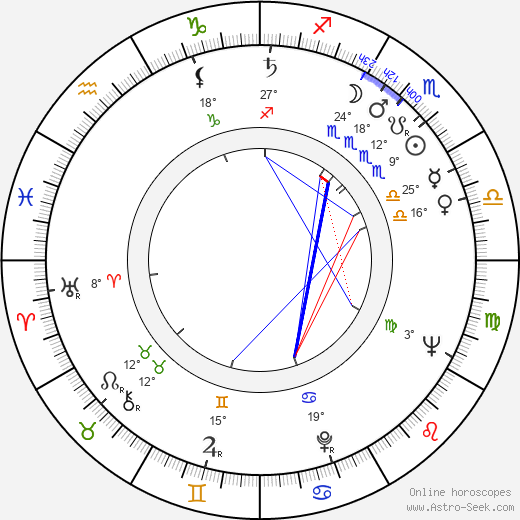Lyn Thomas birth chart, biography, wikipedia 2019, 2020