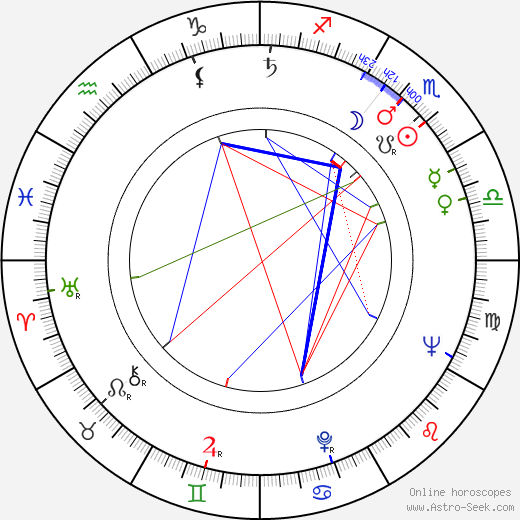 Lyn Thomas astro natal birth chart, Lyn Thomas horoscope, astrology