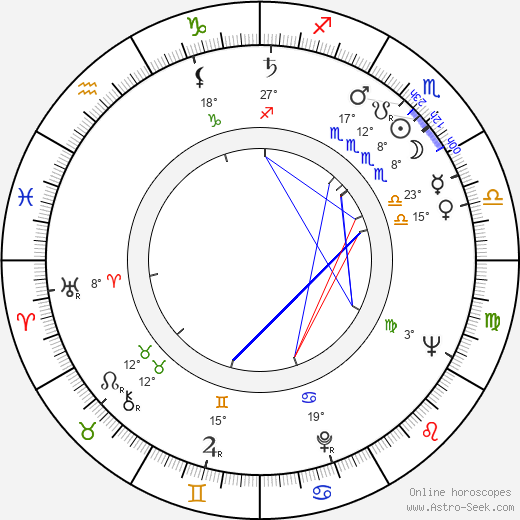 Martin Slivka birth chart, biography, wikipedia 2019, 2020