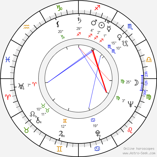 Pavao Stalter birth chart, biography, wikipedia 2019, 2020
