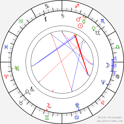 Pavao Stalter birth chart, Pavao Stalter astro natal horoscope, astrology