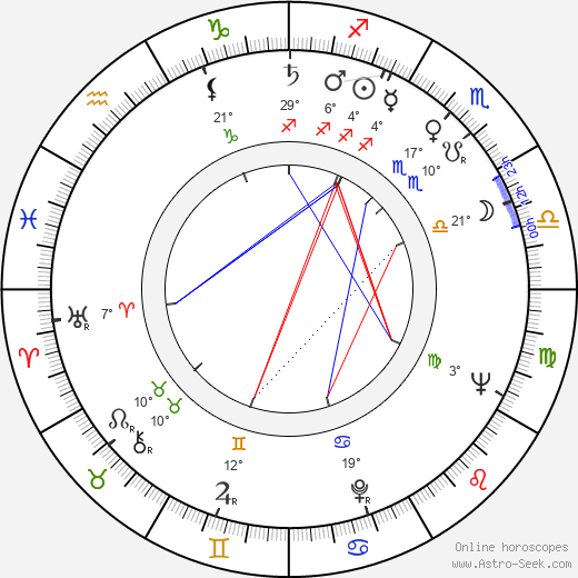 Peter Lilienthal birth chart, biography, wikipedia 2020, 2021