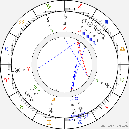 Raymond Lefevre birth chart, biography, wikipedia 2019, 2020