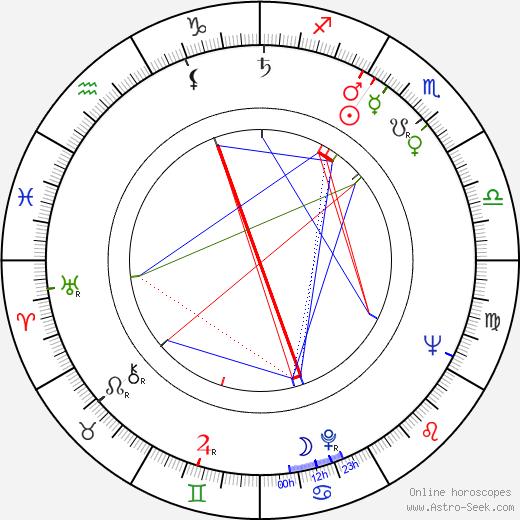 Raymond Lefevre astro natal birth chart, Raymond Lefevre horoscope, astrology