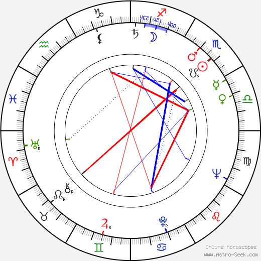Шайке Офир Shaike Ophir день рождения гороскоп, Shaike Ophir Натальная карта онлайн