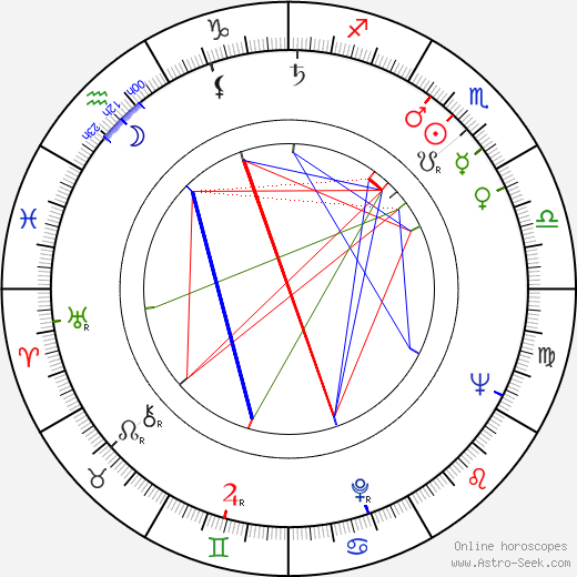 Yuri Chulyukin tema natale, oroscopo, Yuri Chulyukin oroscopi gratuiti, astrologia