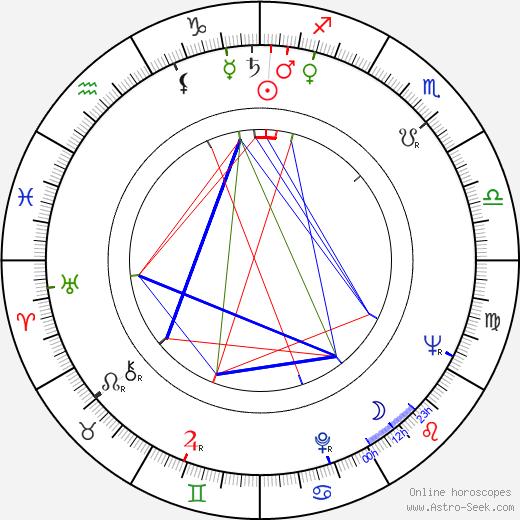 Aarne Tarkas birth chart, Aarne Tarkas astro natal horoscope, astrology