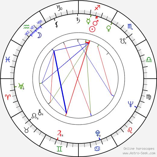 Alain Tanner birth chart, Alain Tanner astro natal horoscope, astrology