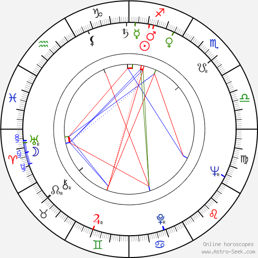 Axel Anderson astro natal birth chart, Axel Anderson horoscope, astrology