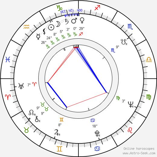 Barbara Nichols birth chart, biography, wikipedia 2019, 2020