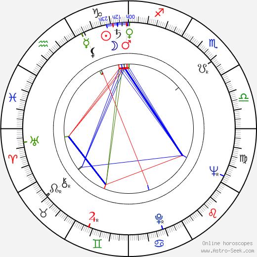 Barbara Nichols astro natal birth chart, Barbara Nichols horoscope, astrology