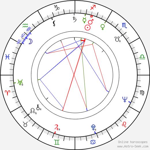Boris Stepantsev tema natale, oroscopo, Boris Stepantsev oroscopi gratuiti, astrologia