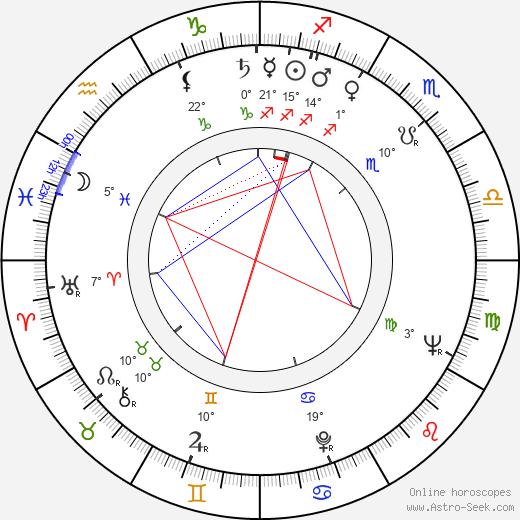 Claude Achard birth chart, biography, wikipedia 2019, 2020