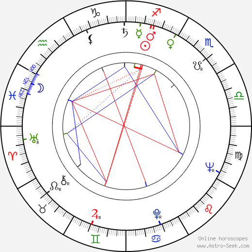 Claude Achard birth chart, Claude Achard astro natal horoscope, astrology