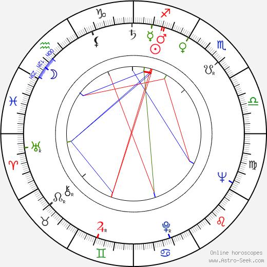 Eva Léblová tema natale, oroscopo, Eva Léblová oroscopi gratuiti, astrologia