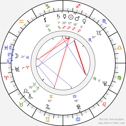 Hilary Harris birth chart, biography, wikipedia 2019, 2020