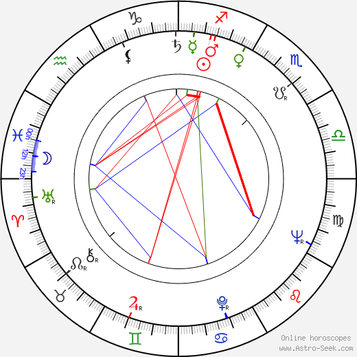 Hilary Harris astro natal birth chart, Hilary Harris horoscope, astrology