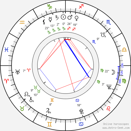 Jiří Vojta birth chart, biography, wikipedia 2018, 2019