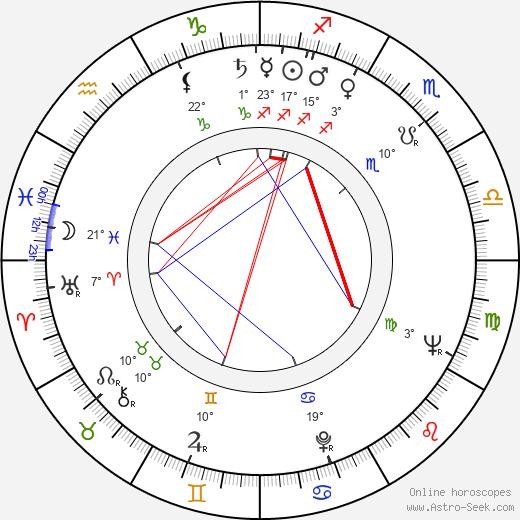 John Cassavetes tema natale, biography, Biografia da Wikipedia 2020, 2021