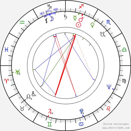 Leo Stålhammar birth chart, Leo Stålhammar astro natal horoscope, astrology