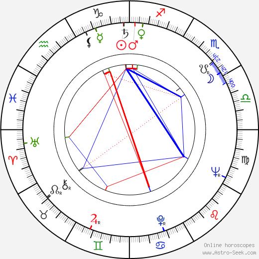 Stuart Hall день рождения гороскоп, Stuart Hall Натальная карта онлайн
