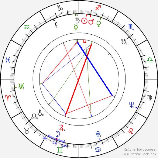 Tomasz Zaliwski birth chart, Tomasz Zaliwski astro natal horoscope, astrology