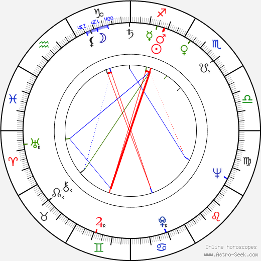 Veronica Wells astro natal birth chart, Veronica Wells horoscope, astrology
