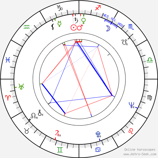 William J. Alley tema natale, oroscopo, William J. Alley oroscopi gratuiti, astrologia