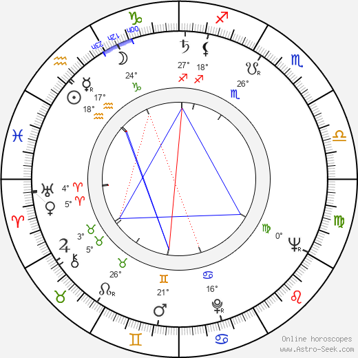 Alejandro Jodorowsky birth chart, biography, wikipedia 2019, 2020