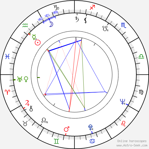 Alejandro Jodorowsky astro natal birth chart, Alejandro Jodorowsky horoscope, astrology