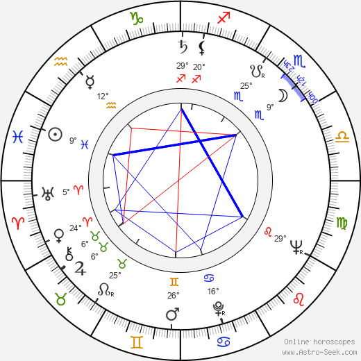 Frank Gehry birth chart, biography, wikipedia 2018, 2019