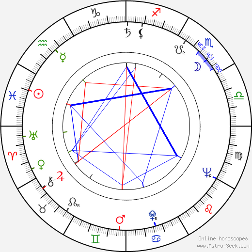 Frank Gehry astro natal birth chart, Frank Gehry horoscope, astrology