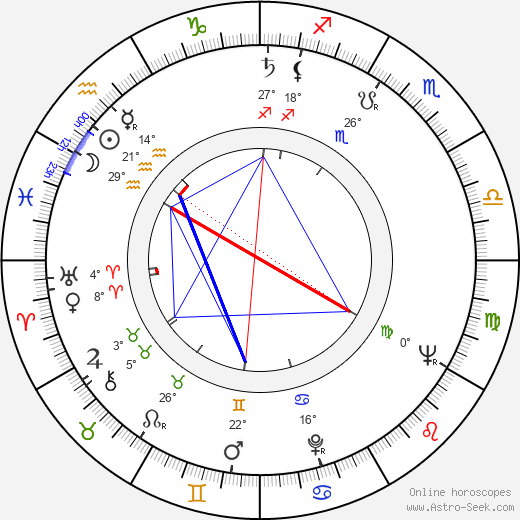František Nepil birth chart, biography, wikipedia 2020, 2021