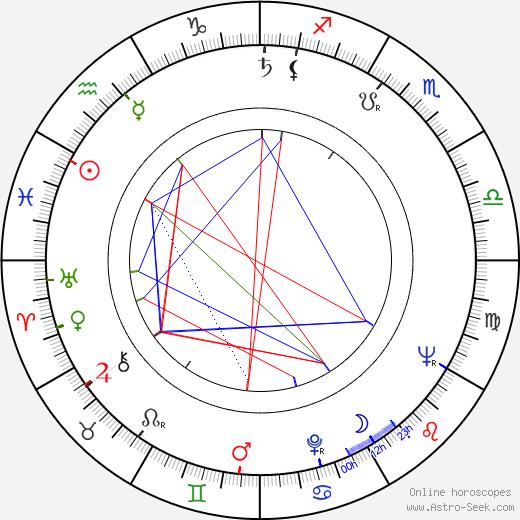 Gert Günther Hoffmann tema natale, oroscopo, Gert Günther Hoffmann oroscopi gratuiti, astrologia