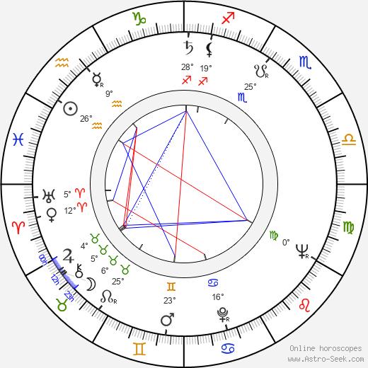 Graham Hill birth chart, biography, wikipedia 2020, 2021