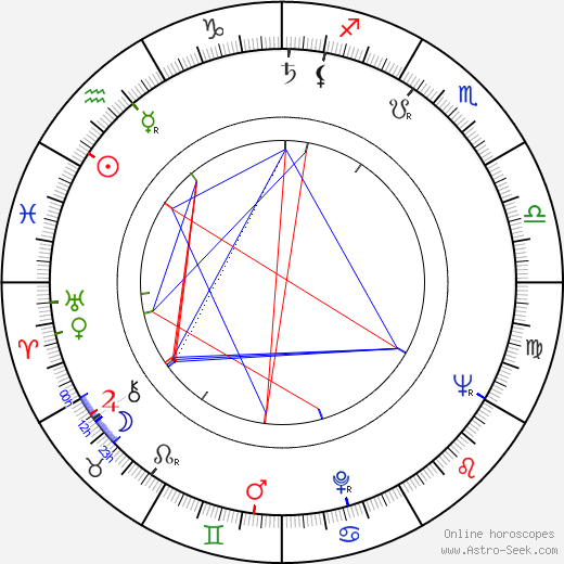 Graham Hill birth chart, Graham Hill astro natal horoscope, astrology