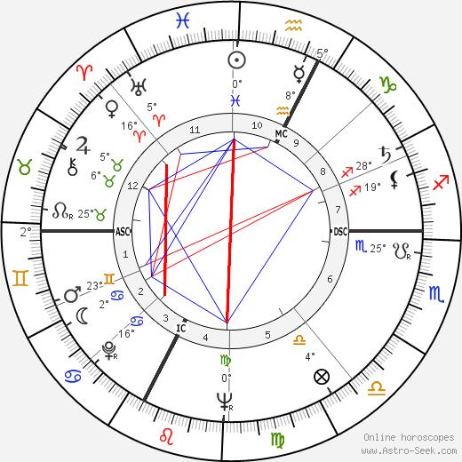 Jacques Deray tema natale, biography, Biografia da Wikipedia 2020, 2021