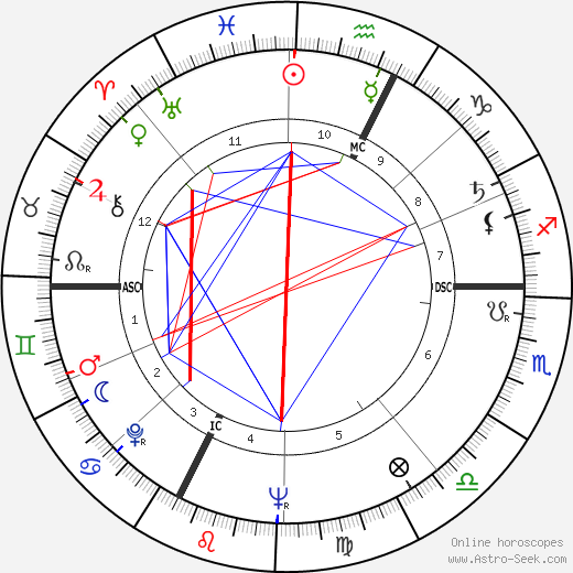 Jacques Deray astro natal birth chart, Jacques Deray horoscope, astrology