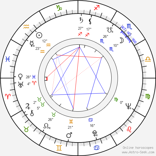Karel Vejvoda birth chart, biography, wikipedia 2019, 2020