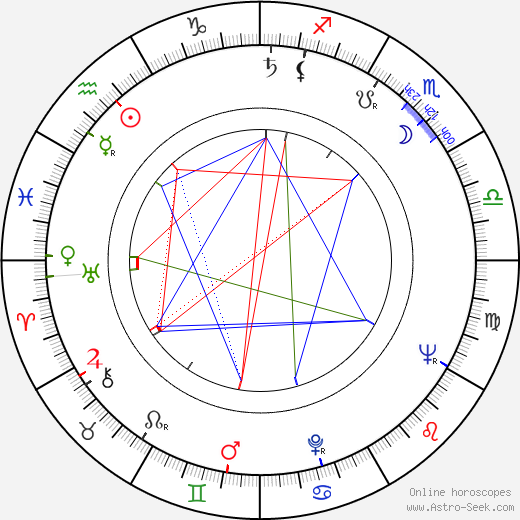 Karel Vejvoda astro natal birth chart, Karel Vejvoda horoscope, astrology