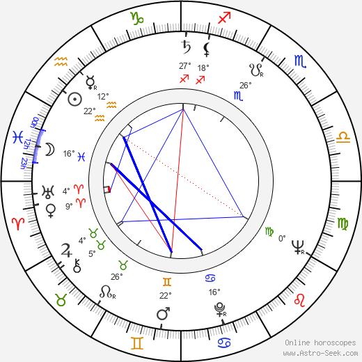Leonard Kastle birth chart, biography, wikipedia 2018, 2019