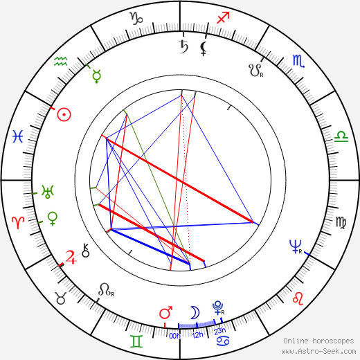 Philip D'Antoni astro natal birth chart, Philip D'Antoni horoscope, astrology