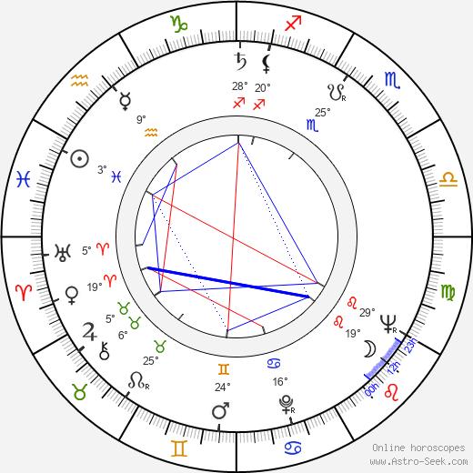 Rebecca Schull birth chart, biography, wikipedia 2020, 2021